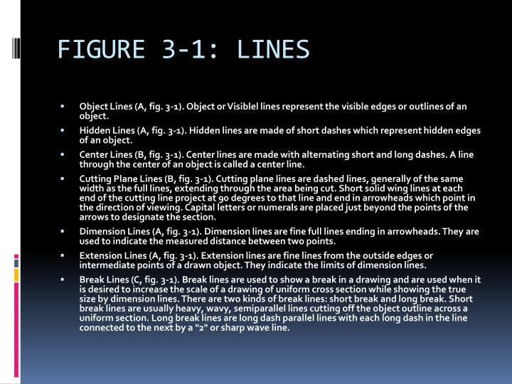 FIGURE 3-1: LINES