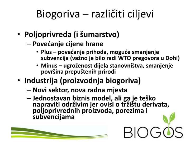Biogoriva
