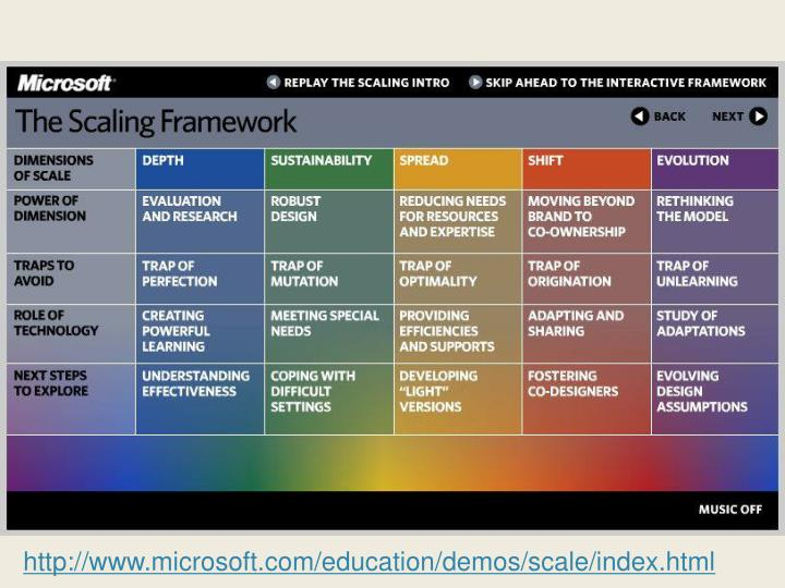 http://www.microsoft.com/education/demos/scale/index.html