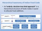 hierarchical taxonomy of indian food code