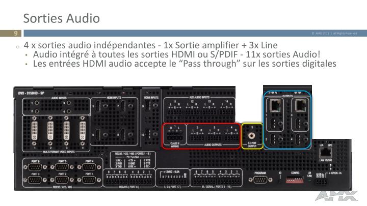 Sorties Audio