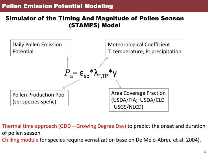 Pollen Emission Potential Modeling