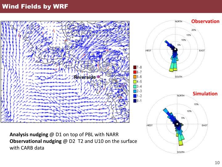 Wind Fields by WRF