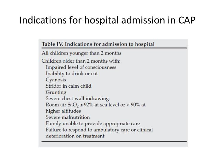 Indications for hospital admission in CAP