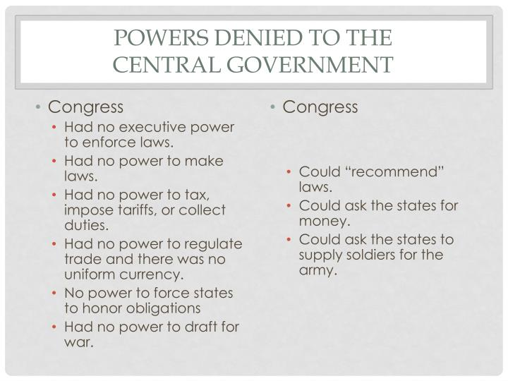 Powers Denied to the