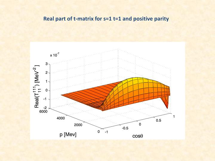 Real part of t-matrix for s=1 t=1 and positive parity
