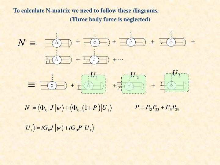 To calculate N-matrix we need to follow these diagrams.