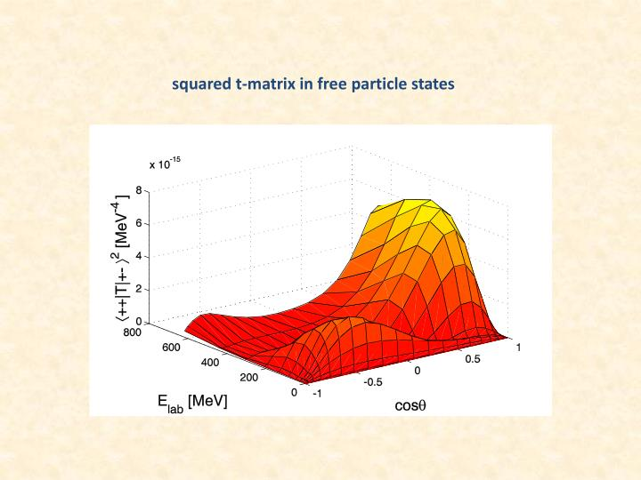 squared t-matrix in free particle states