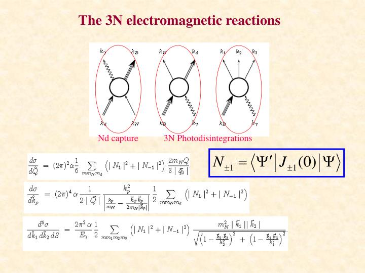 The 3n electromagnetic reactions