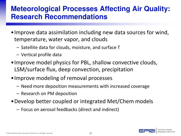 Meteorological Processes Affecting Air Quality: