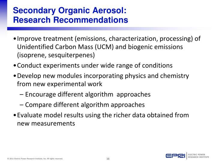 Secondary Organic Aerosol:
