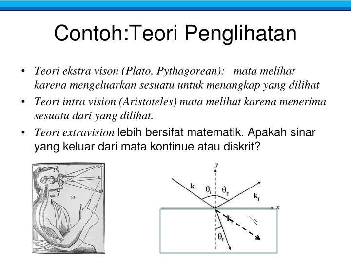 Contoh:Teori