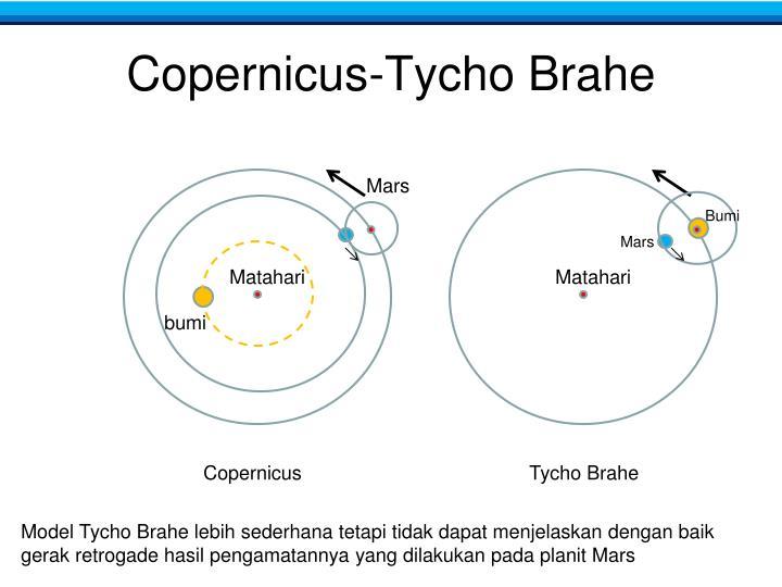 Copernicus-Tycho Brahe