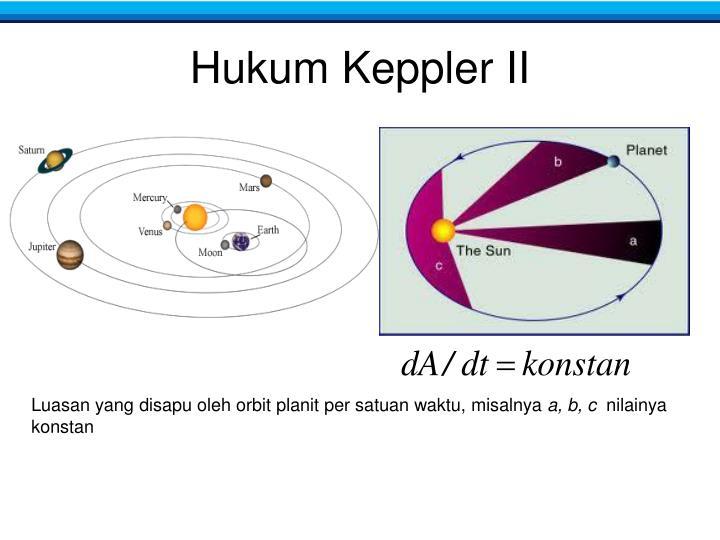 Hukum Keppler II