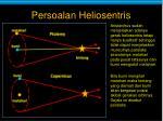 persoalan heliosentris