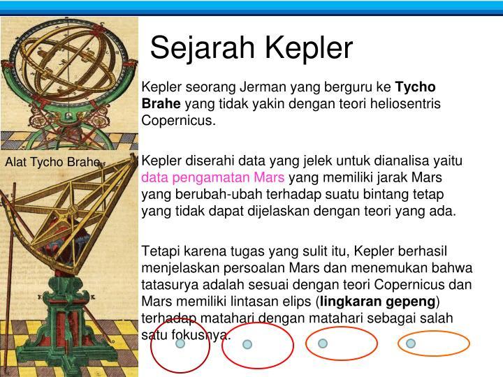 Sejarah Kepler