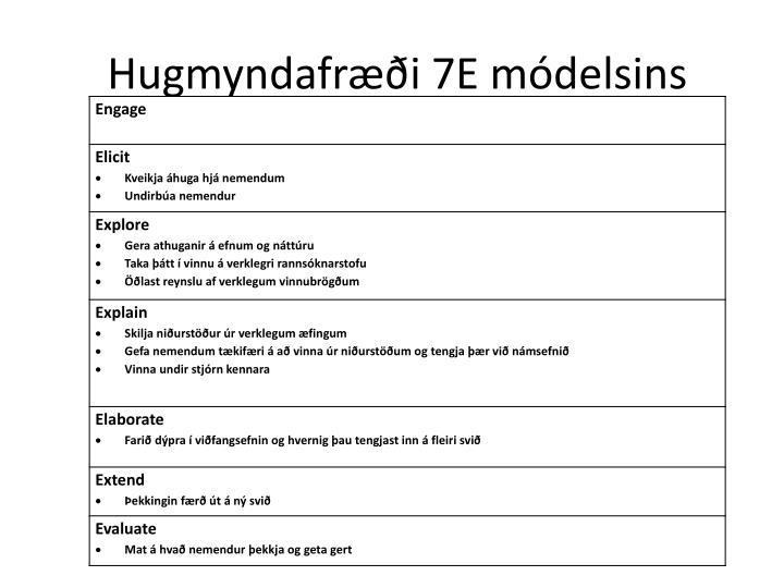 Hugmyndafræði 7E