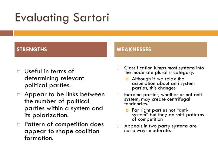 Evaluating Sartori