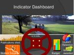indicator dashboard