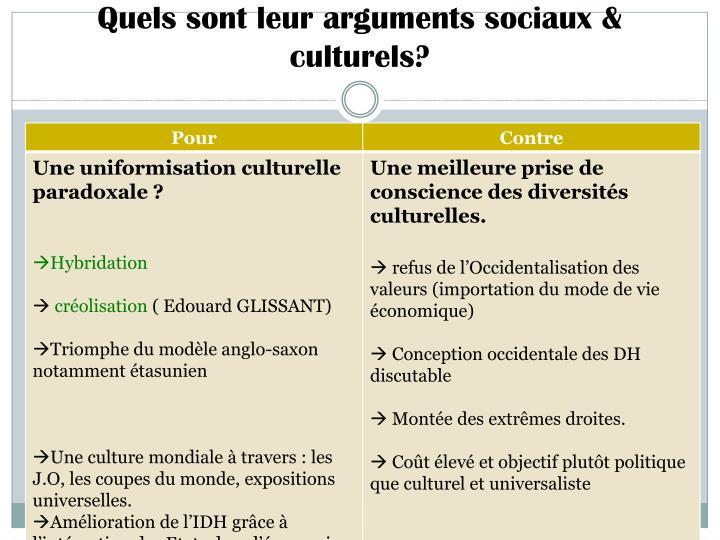 Quels sont leur arguments sociaux & culturels