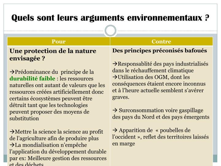 Quels sont leurs arguments environnementaux ?