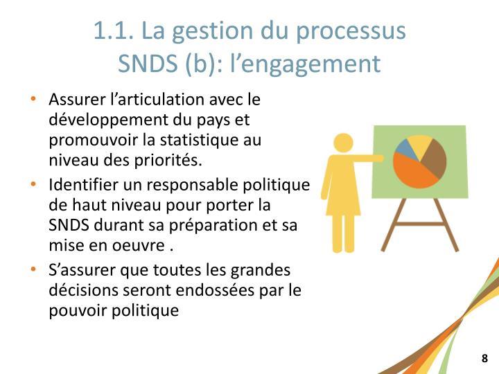1.1. La gestion du processus