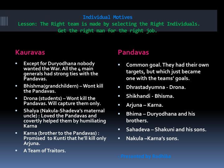 Individual Motives