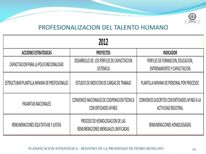 PROFESIONALIZACION DEL TALENTO HUMANO