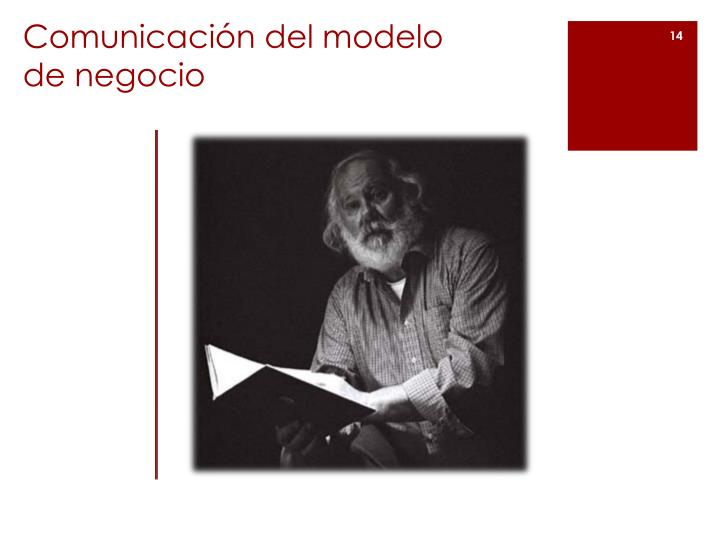 Comunicación del modelo de negocio