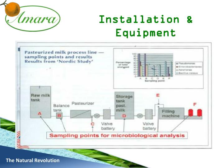 Installation & Equipment