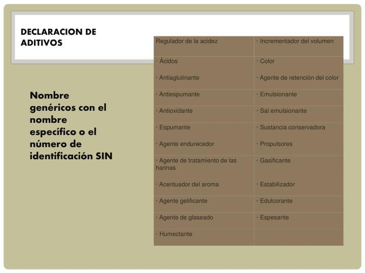 DECLARACION DE ADITIVOS