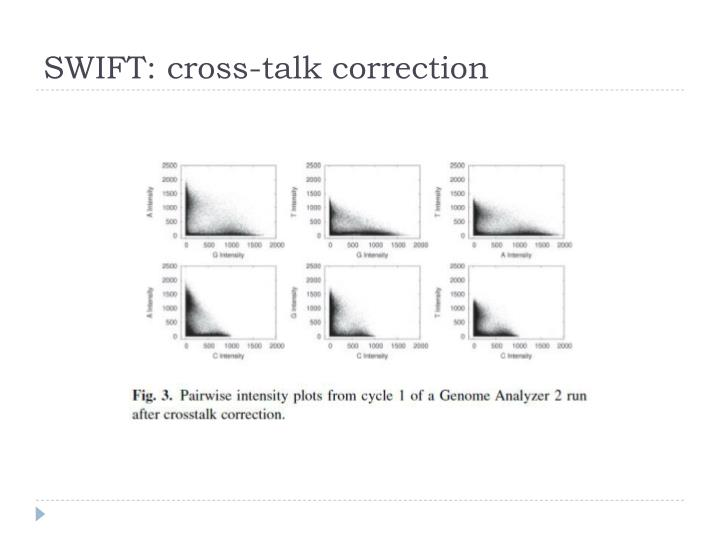 SWIFT: cross-talk correction