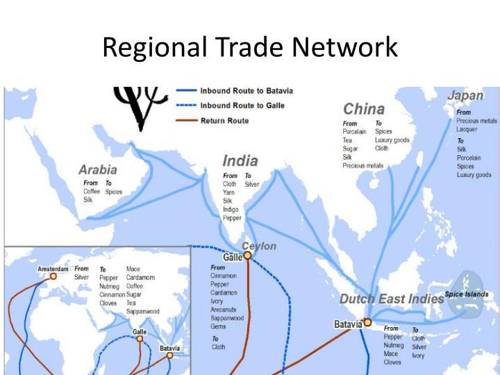 Regional Trade Network