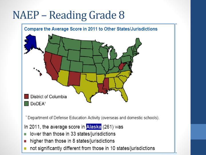 NAEP – Reading Grade 8