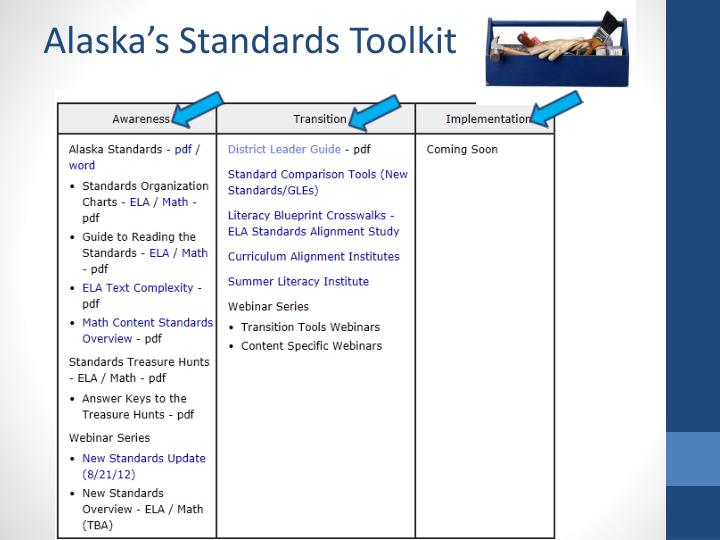 Alaska's Standards Toolkit