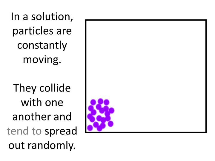 In a solution, particles are constantly moving.