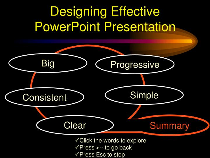 Designing effective powerpoint presentation