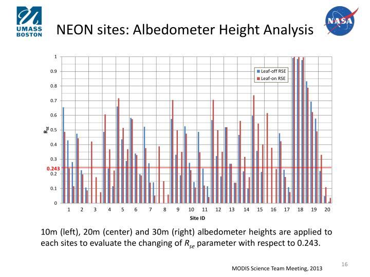 NEON sites: