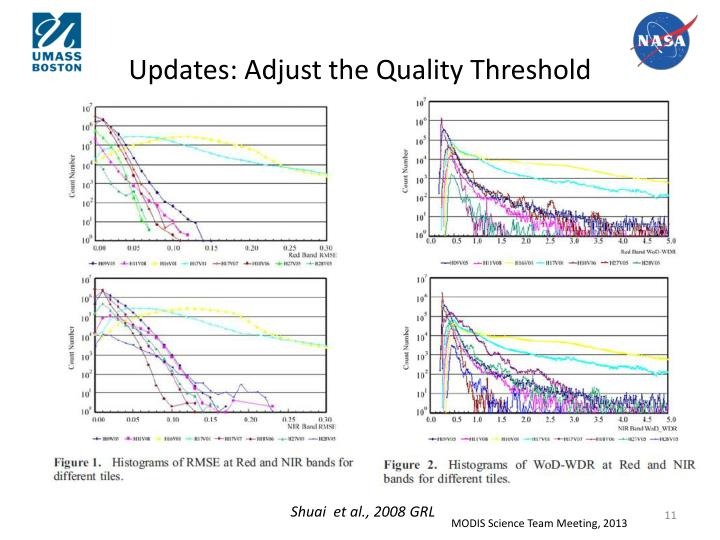 Updates: Adjust the Quality Threshold