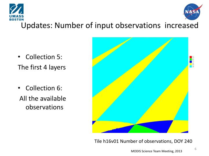 Updates: Number of input observations  increased