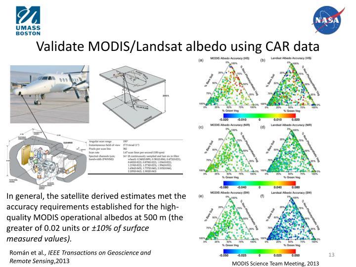 Validate MODIS/