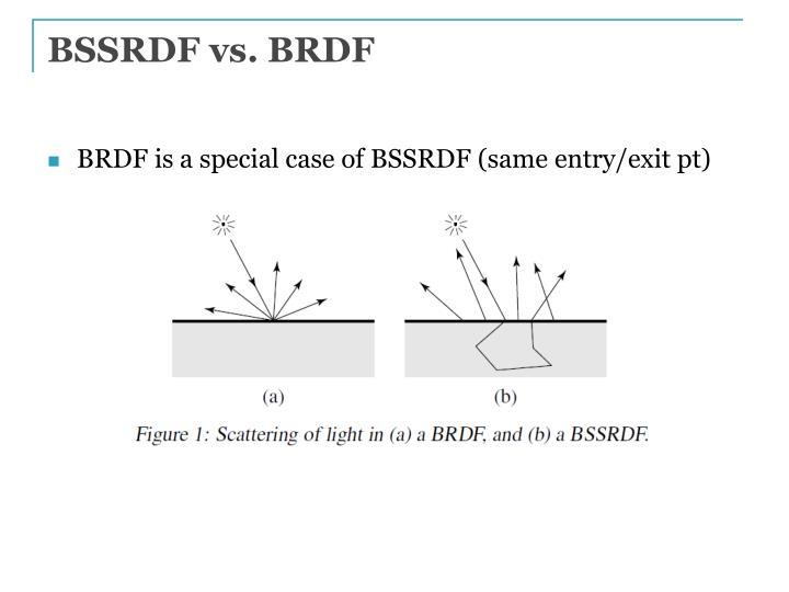 BSSRDF vs. BRDF