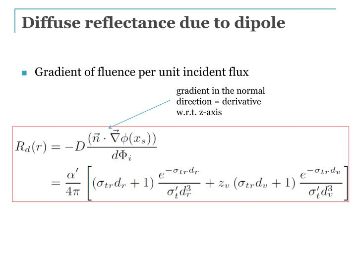 Diffuse reflectance due to dipole