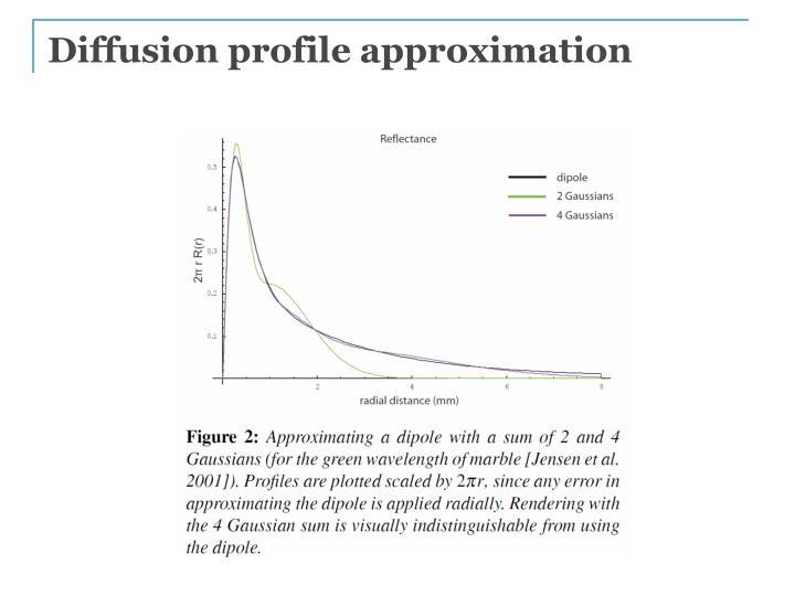 Diffusion profile approximation