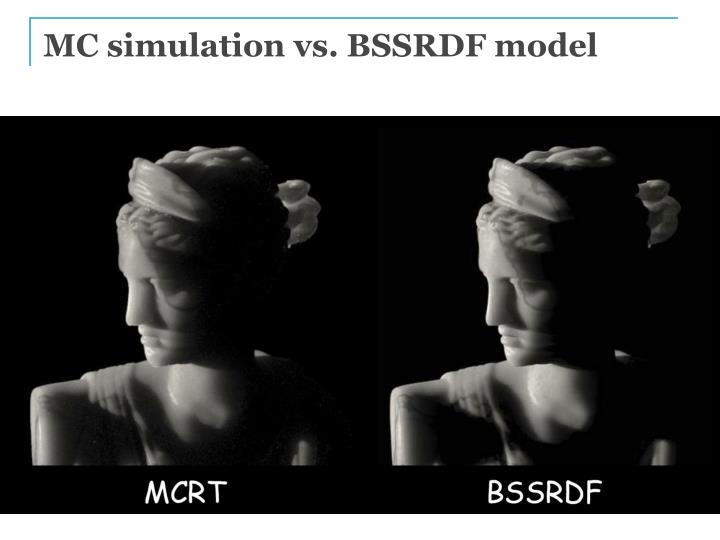 MC simulation vs. BSSRDF model