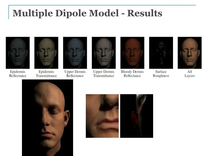 Multiple Dipole Model - Results