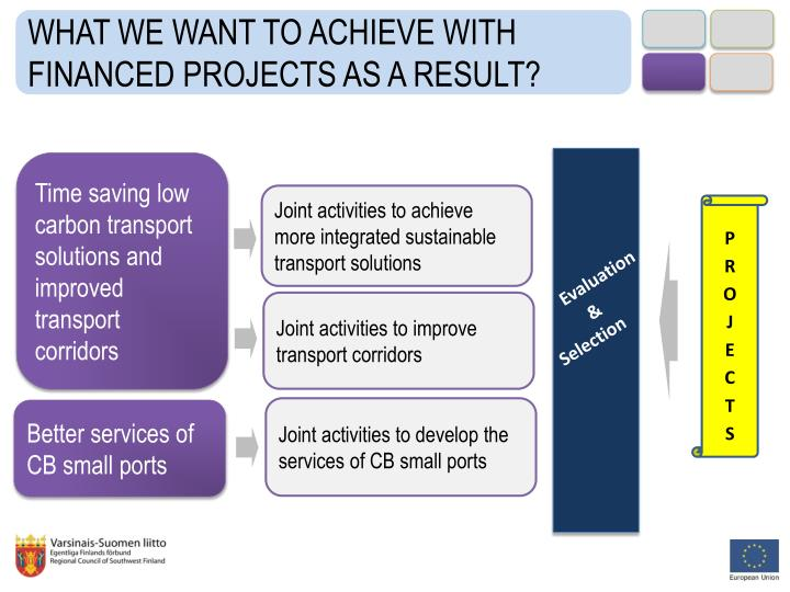 Time saving low carbon transport solutions and improved transport corridors