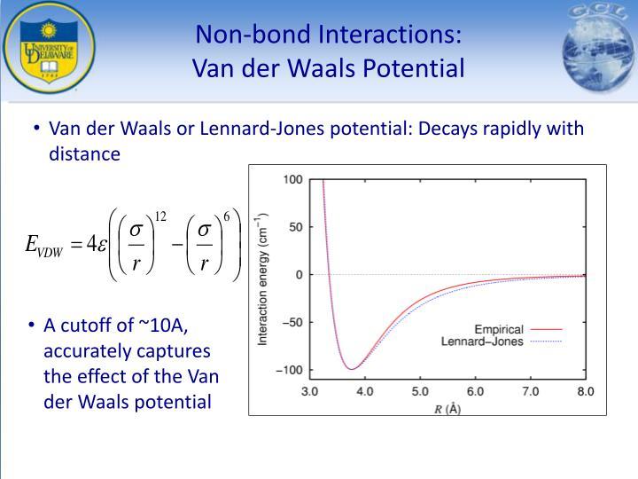 Non-bond Interactions: