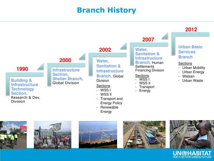 Branch History
