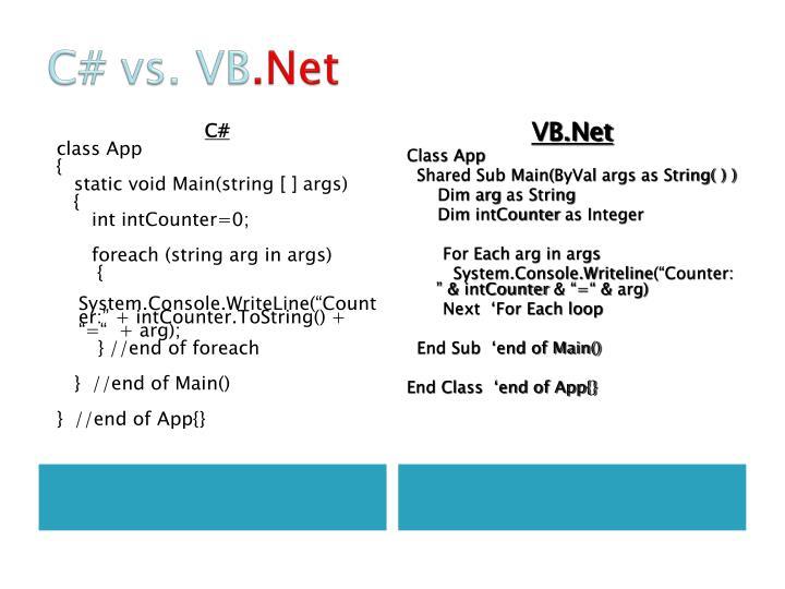 C# vs.
